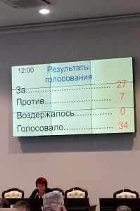 голосование за повышение зарплат чиновникам